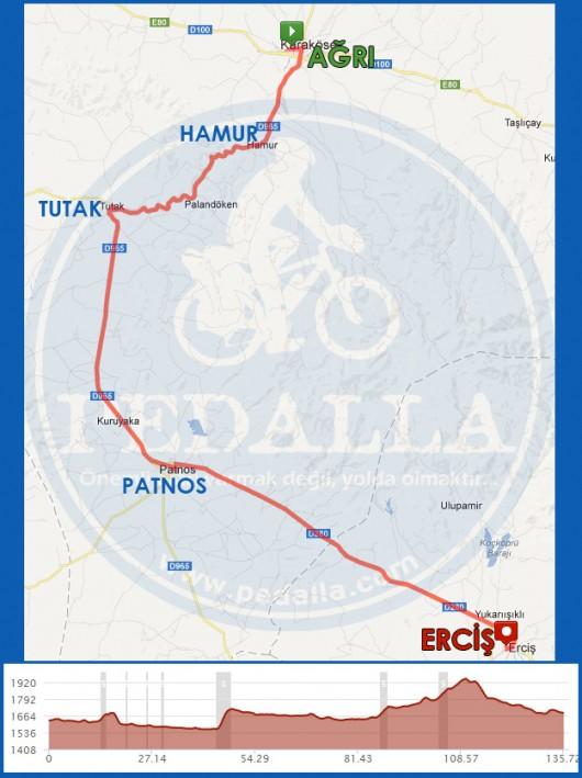 agri-ercis-guzergah-haritasi
