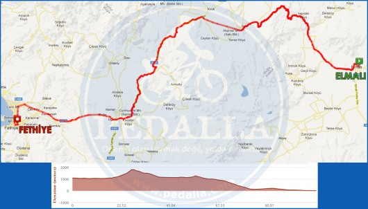 elmali-fethiye-guzergah-haritasi