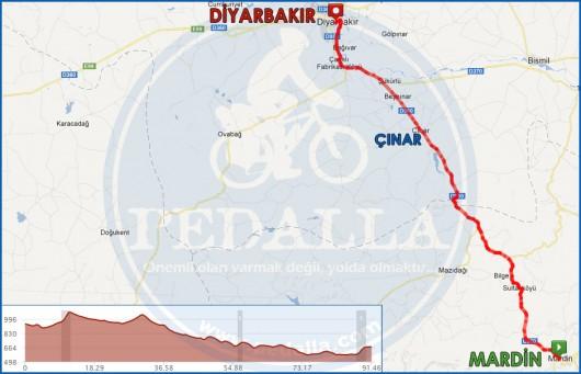 mardin-diyarbakir-guzergah-ve-yukselti-haritasi