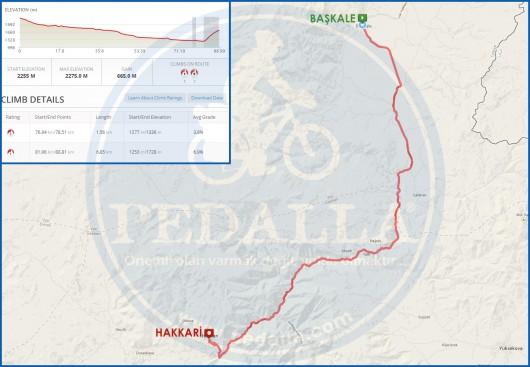 baskale-hakkari-harita