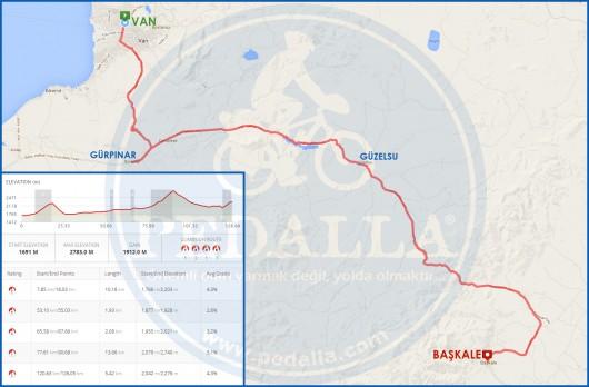 van-baskale-harita